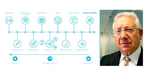 """Fotografía que ilustra la noticia de odontología de Knotgroup Dental Institute sobre El Dr. Pedro García Barreno colabora con el proyecto """"Precision Medicine Initiative"""""""